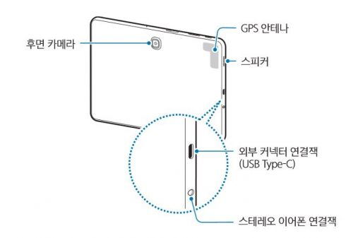 Leaked Galaxy Tab Advanced2 Manual Details Design, Specs