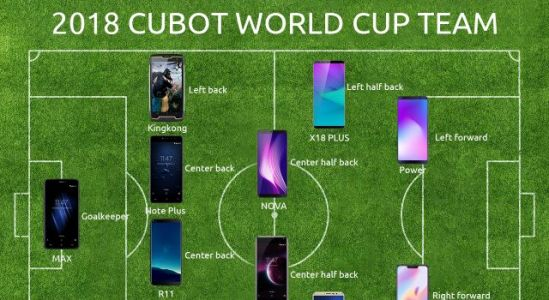 CUBOT's Mobile Team is Ready for the Football World Cup 2018