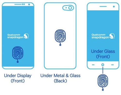 Google not sure if current fingerprint sensors are secure enough for mobile payments