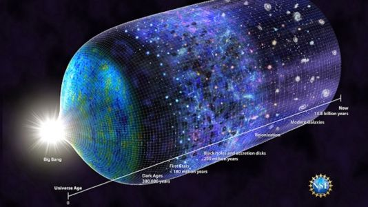 Astronomers Have Created the Most Accurate Map of the Early Universe Yet