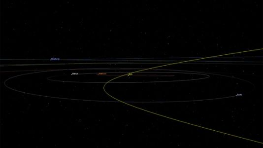 That skyscraper-sized asteroid definitely isn't going to hit Earth