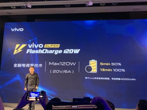 Vivo presents its Super FlashCharge 120W charging technology