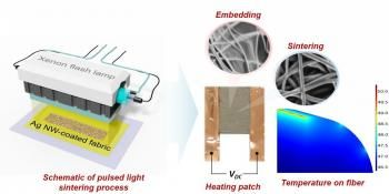 New Thermal Clothing Patches Could Reduce Indoor Energy Consumption