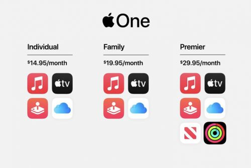 Apple One announced, all Apple subscription services for one monthly payment