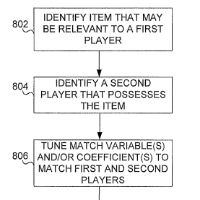 Activision patents matchmaking tech that can push players to buy upgrades