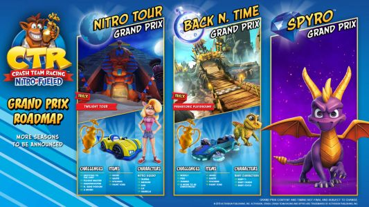 E3 2019 - Crash Team Racing: Nitro-Fueled Free DLC Revealed, Including Spyro