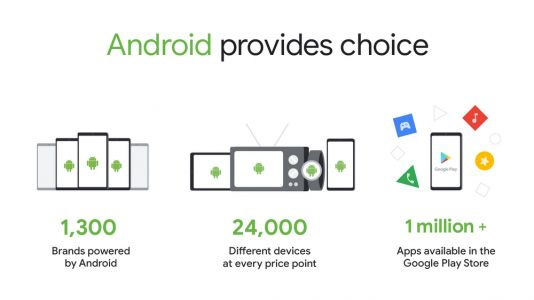 Google CEO Claims Android Not A Monopoly, Hits Back At EU Fine