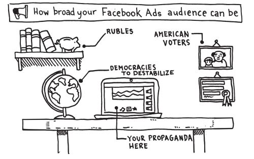 What if Russian voter hacks were just part of its Facebook ad campaign?