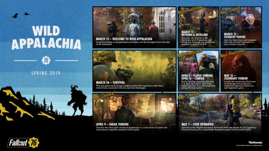 Fallout 76 2019 Roadmap Includes Raids, New PvP Modes, And More