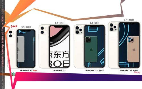 New iPhone 12 mini leaked in name and size