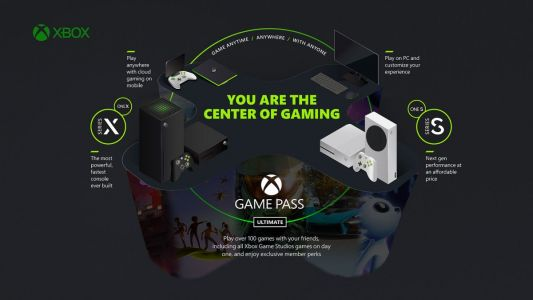 Microsoft wants to put Xbox Game Pass everywhere in your home