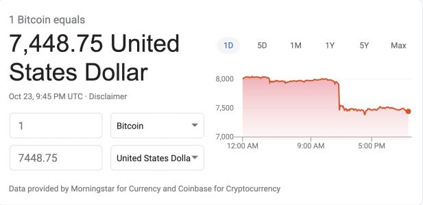 Bitcoin and cryptocurrencies are having a very bad day