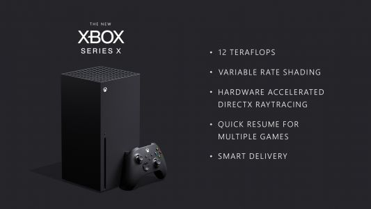 What is Xbox Smart Delivery?