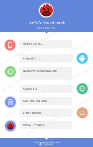 Gionee M7 Plus Surfaces On AnTuTu With 6GB Of RAM, SD660 SoC