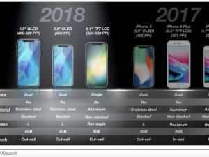 Apple's September 2018 iPhone Event: What To Expect